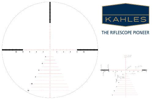 Kahles SKMR3 Reticle