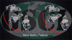 Stow Safety Feature (SSF)