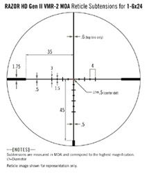 Vortex VMR-2 (MOA) Reticle