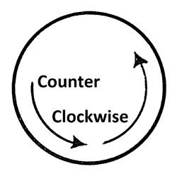 CCW=Counter Clock Wise